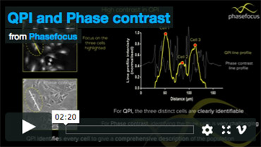 QPI and Phase Contrast
